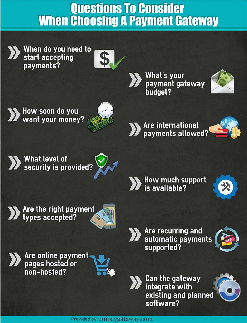Questions To Consider When Choosing A Payment Gateway